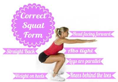 How to Do Squats for Bigger Buttocks?